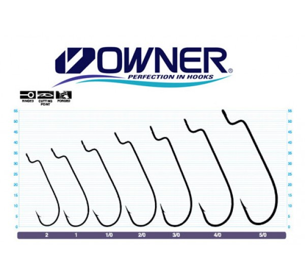Куки Owner Offset Worm